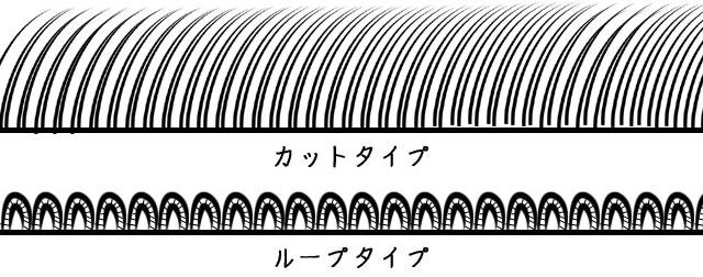 カーペットの種類(カットタイプ、ループタイプ)