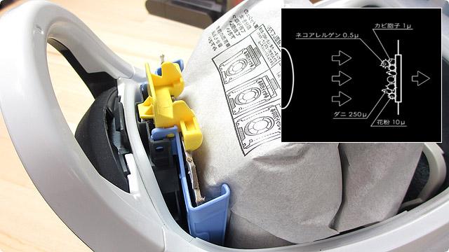 紙パック掃除機の悩み - 目詰まりによる吸引力低下