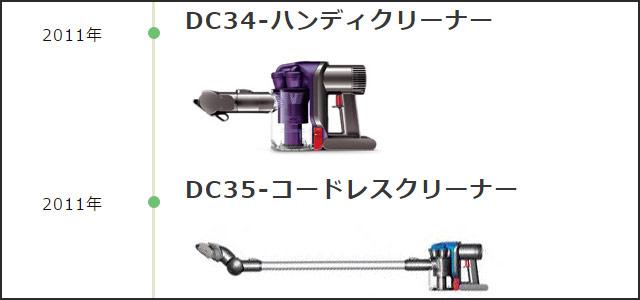 DC35 発売日
