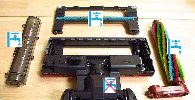 EC-SX310-モーターヘッドのお手入れ方法