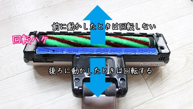 ロングローラー(固定ハケ)