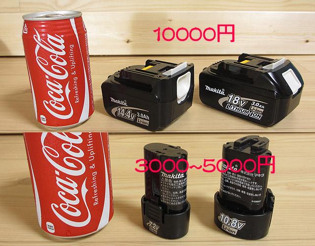 リチウムイオン電池の価格