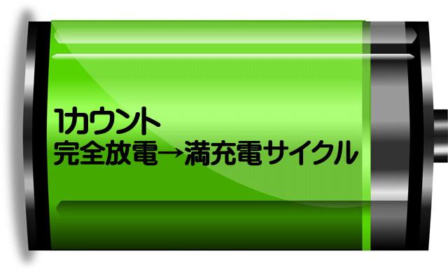 バッテリーの充電回数