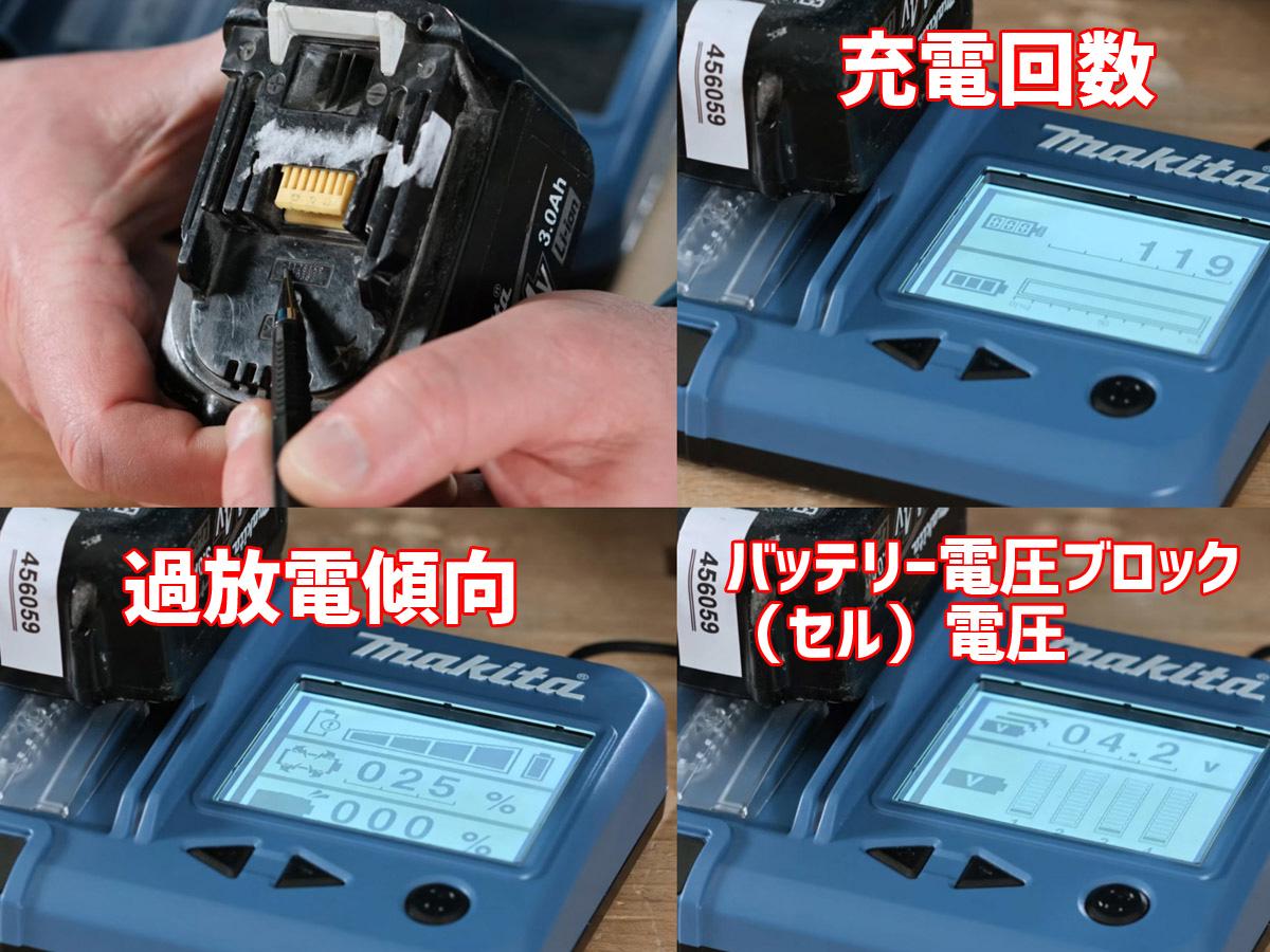 マキタのリチウムイオンバッテリーの寿命を延ばす方法(深放電/過放電による対策)/バッテリチェッカー(BTC04)
