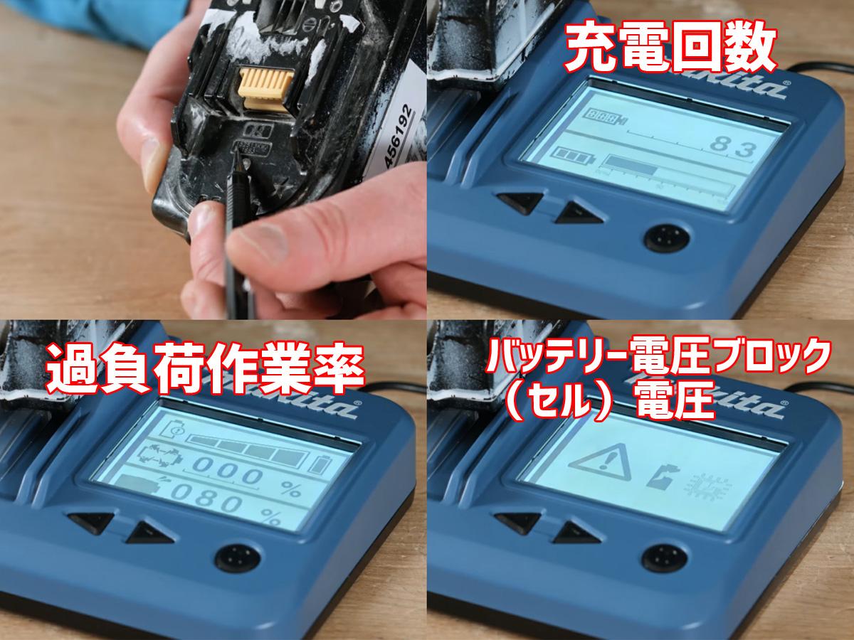 マキタのリチウムイオンバッテリーの寿命を延ばす方法(過負荷作業率による対策)/バッテリチェッカー(BTC04)