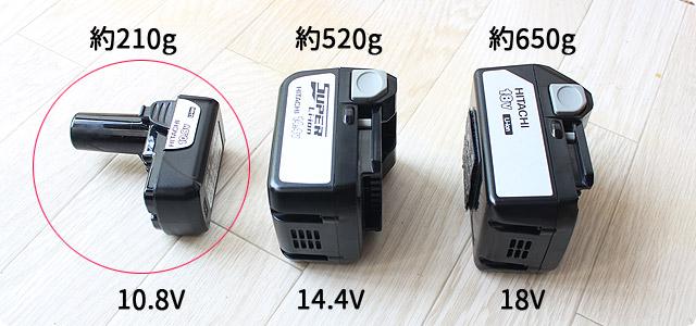 R10DLのバッテリー