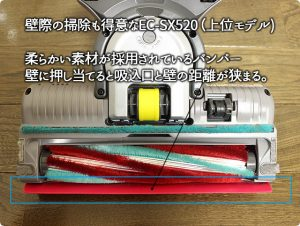 EC-SX520 バンパー