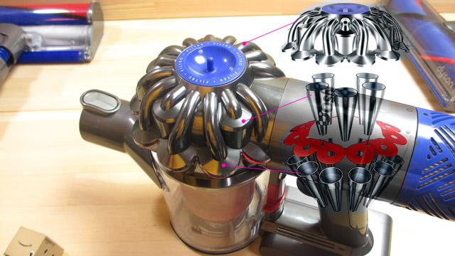 V6 2 Tier Radial™(ティアーラジアル)サイクロン