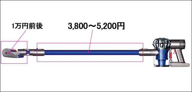 dyson 延長ホースとパワーヘッドの価格