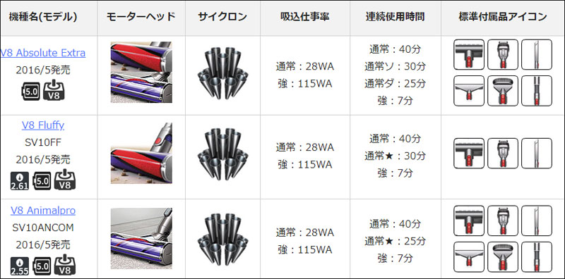 V8 Absolute Extraの付属品