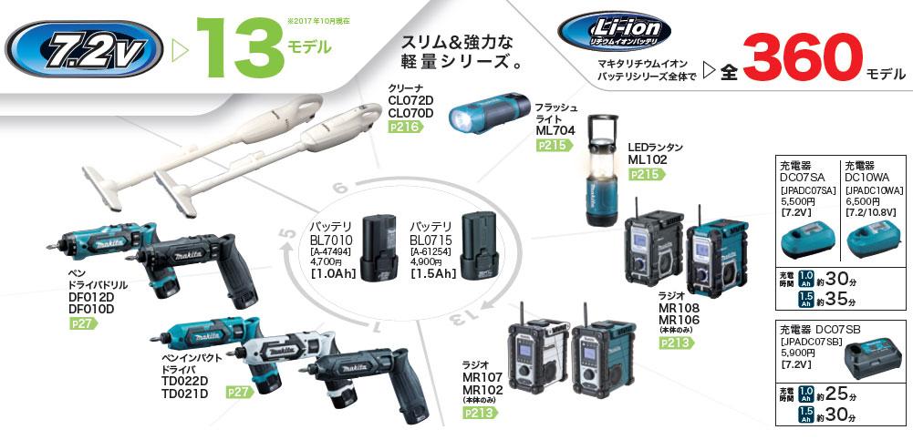 マキタ(7.2Vシリーズ)一覧