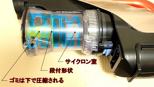 PV-BEH800/PV-BEH900の集じん方式(パワーブーストサイクロン)