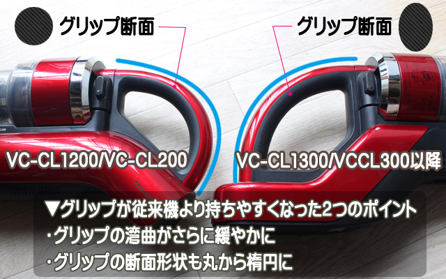 VC-CL1500/VC-CL500のらくわざフリーグリップ