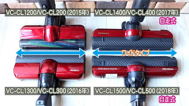 トルネオV(VC-CL1500/VC-CL500)ヘッドの幅のサイズ