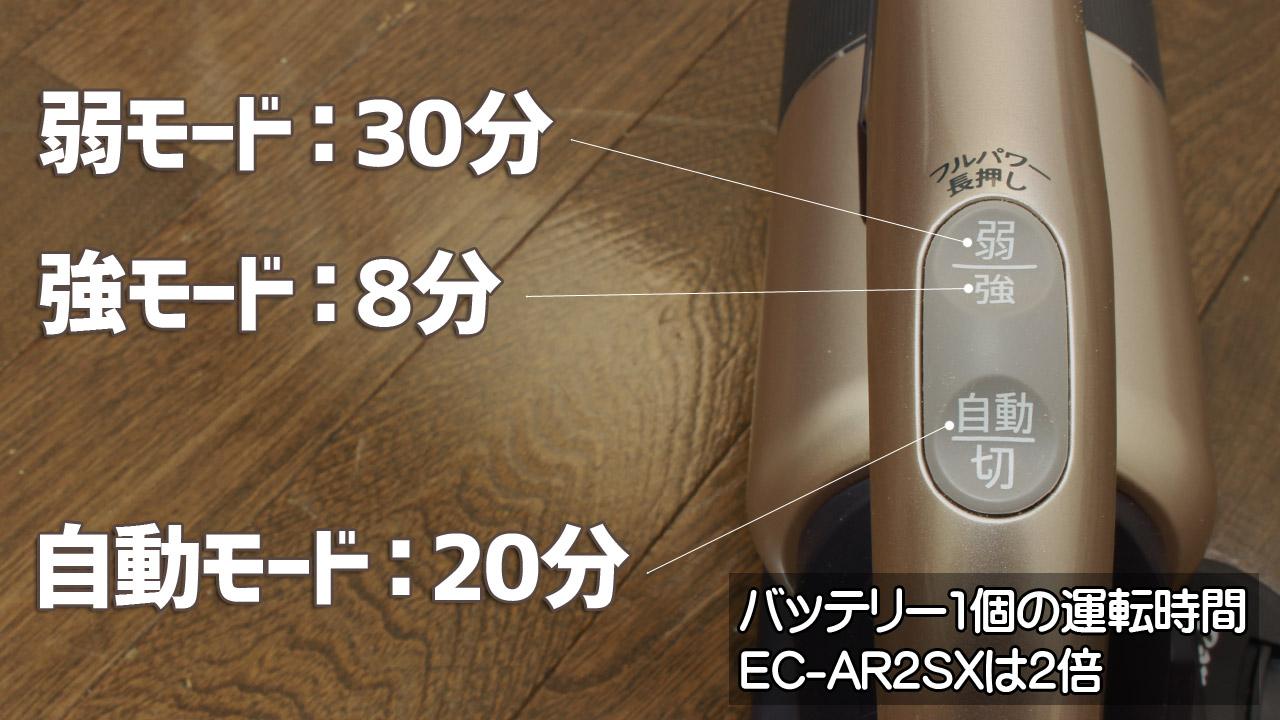 「RACTIVE Air(ラクティブ エア)」<EC-AR2S/EC-AR2SX>連続運転時間