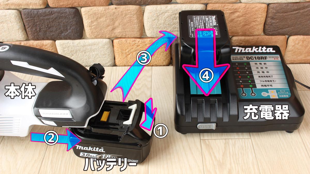 CL280FD-CL281FD-CL282FD-充電方法