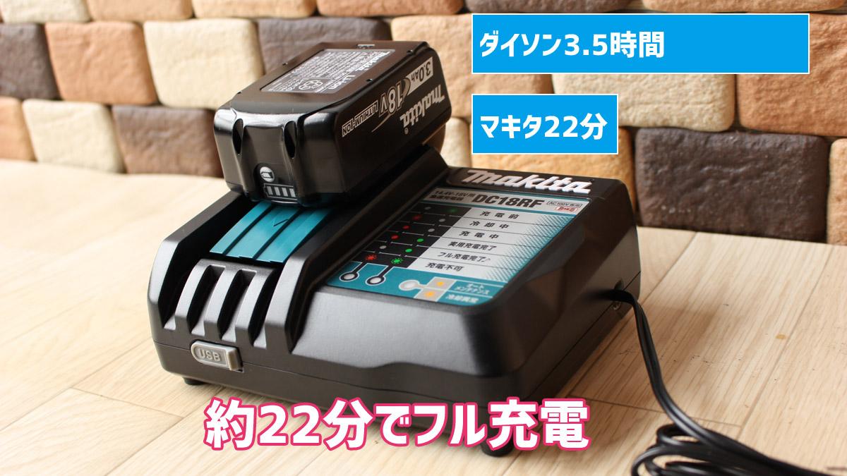 CL280FD/CL281FD/CL282FDの充電時間