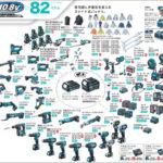 2019年マキタ10.8V電動工具の種類