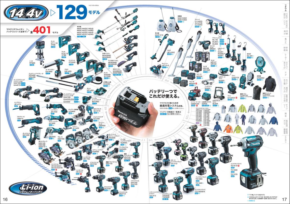 2019年マキタ14.4V電動工具の種類