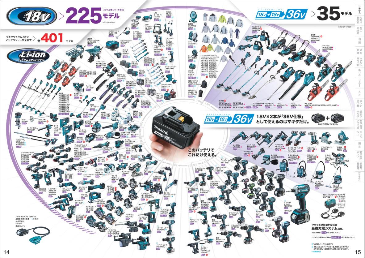 2019年マキタ18V電動工具の種類