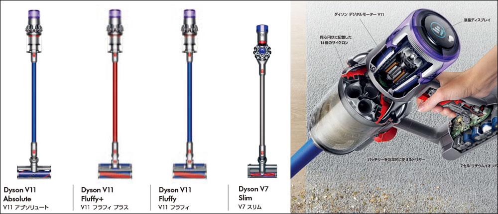 ダイソン V11-V7-Slim