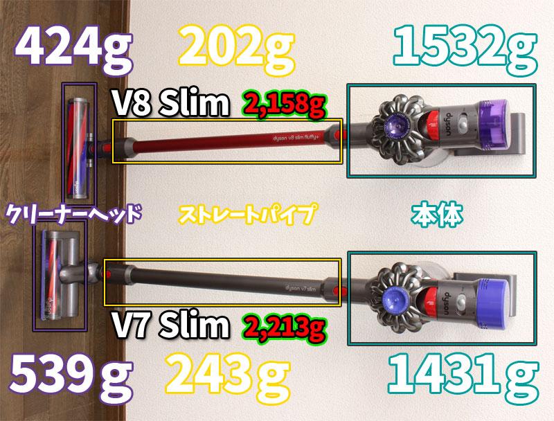 [V7 Slim][V8 Slim]重量の違い