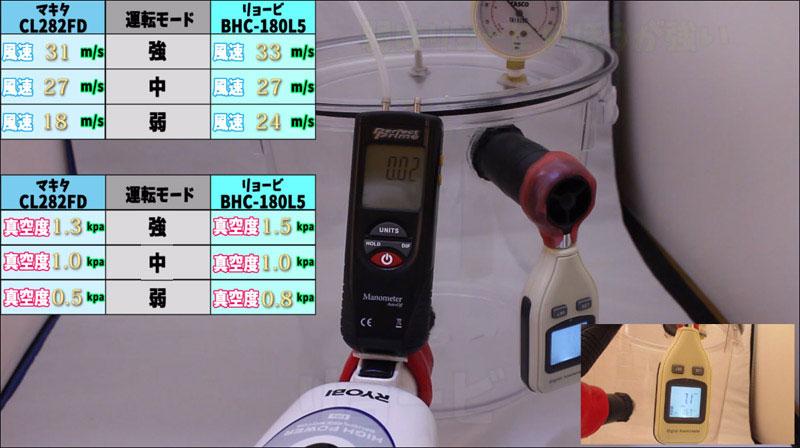 BHC-180L5(吸込仕事率)