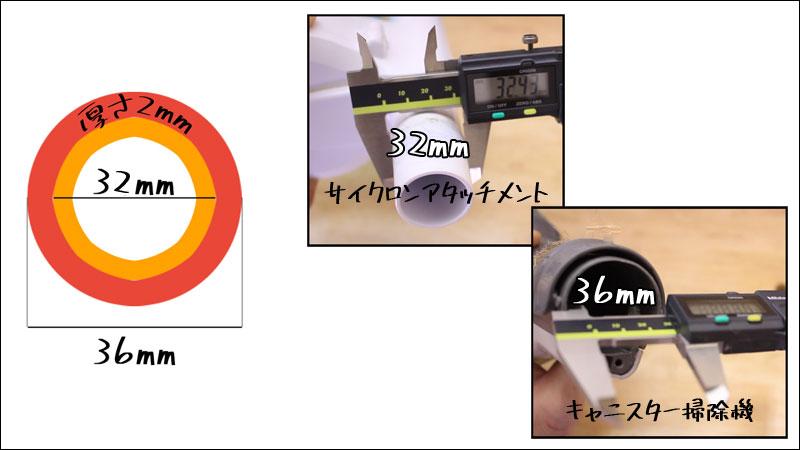サイクロンアタッチメントとキャニスター掃除機の直径
