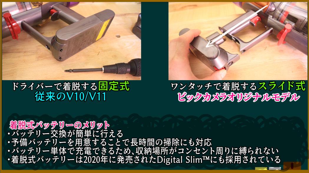 ビックカメラグループオリジナルモデル[Dyson V11 Fluffy Origin(SV15FF)]のバッテリー