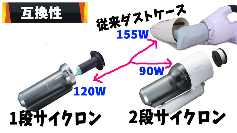 R36DA(1段サイクロン式ユニット)