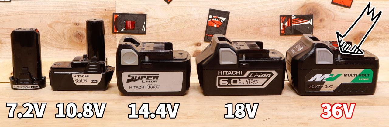 R36DA 36Vバッテリー