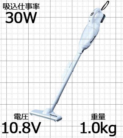 マキタ ランキング-CL108FDSHW