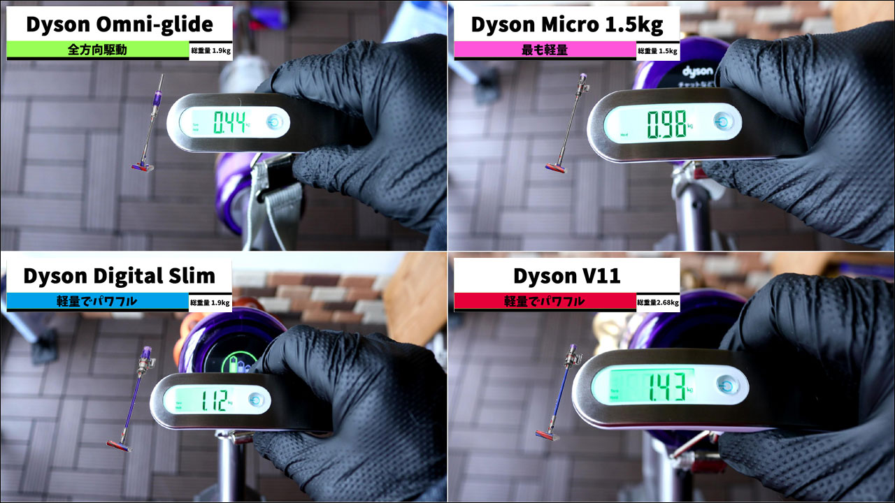 Dyson Omni-glide(体感重量)