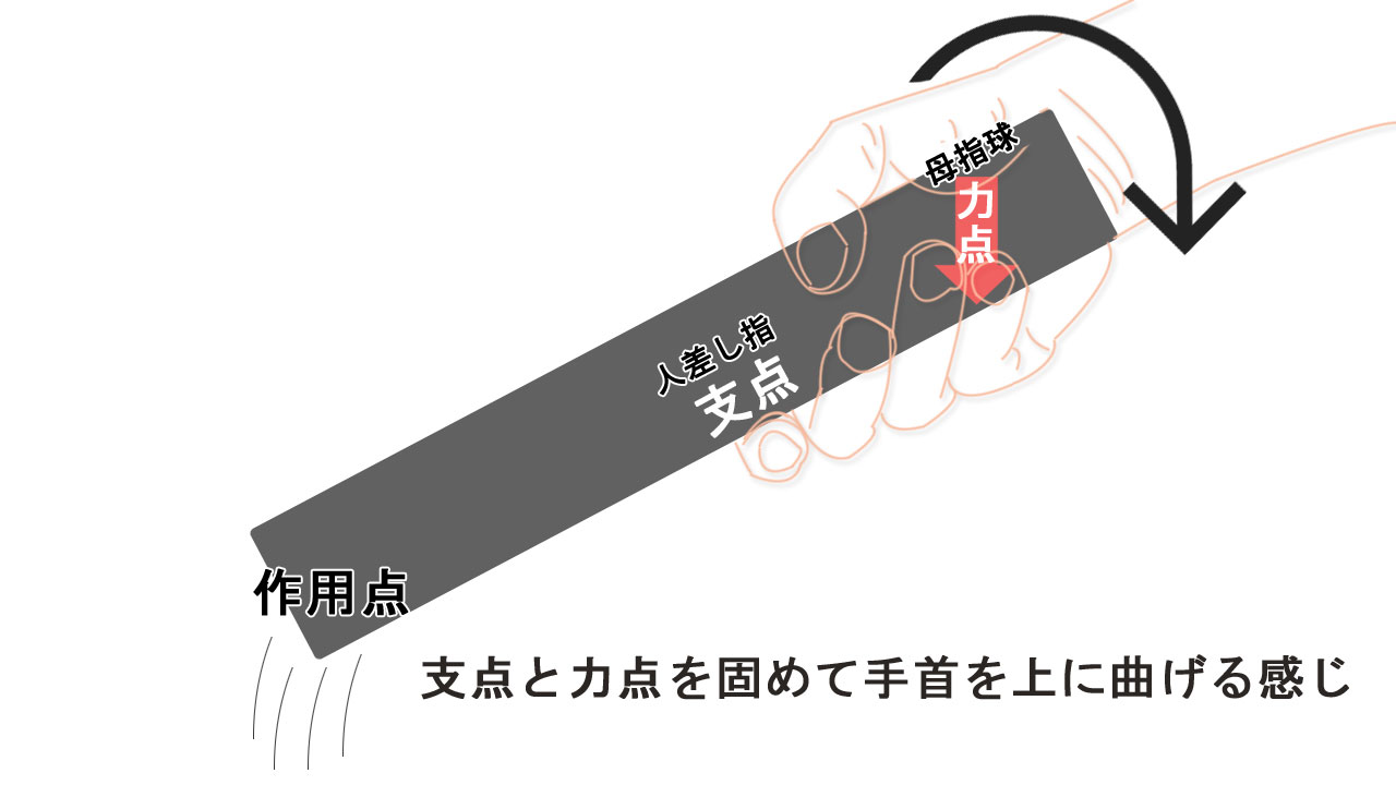 Dyson Omni-glide(回転ブラシが止まりにくい持ち方)