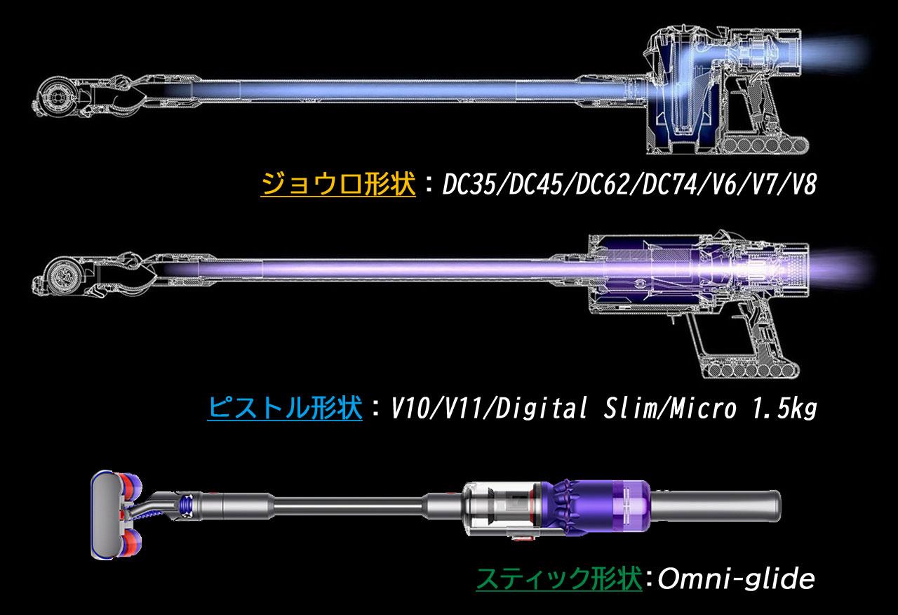 Dyson Omni-glide(フォルム/形状)