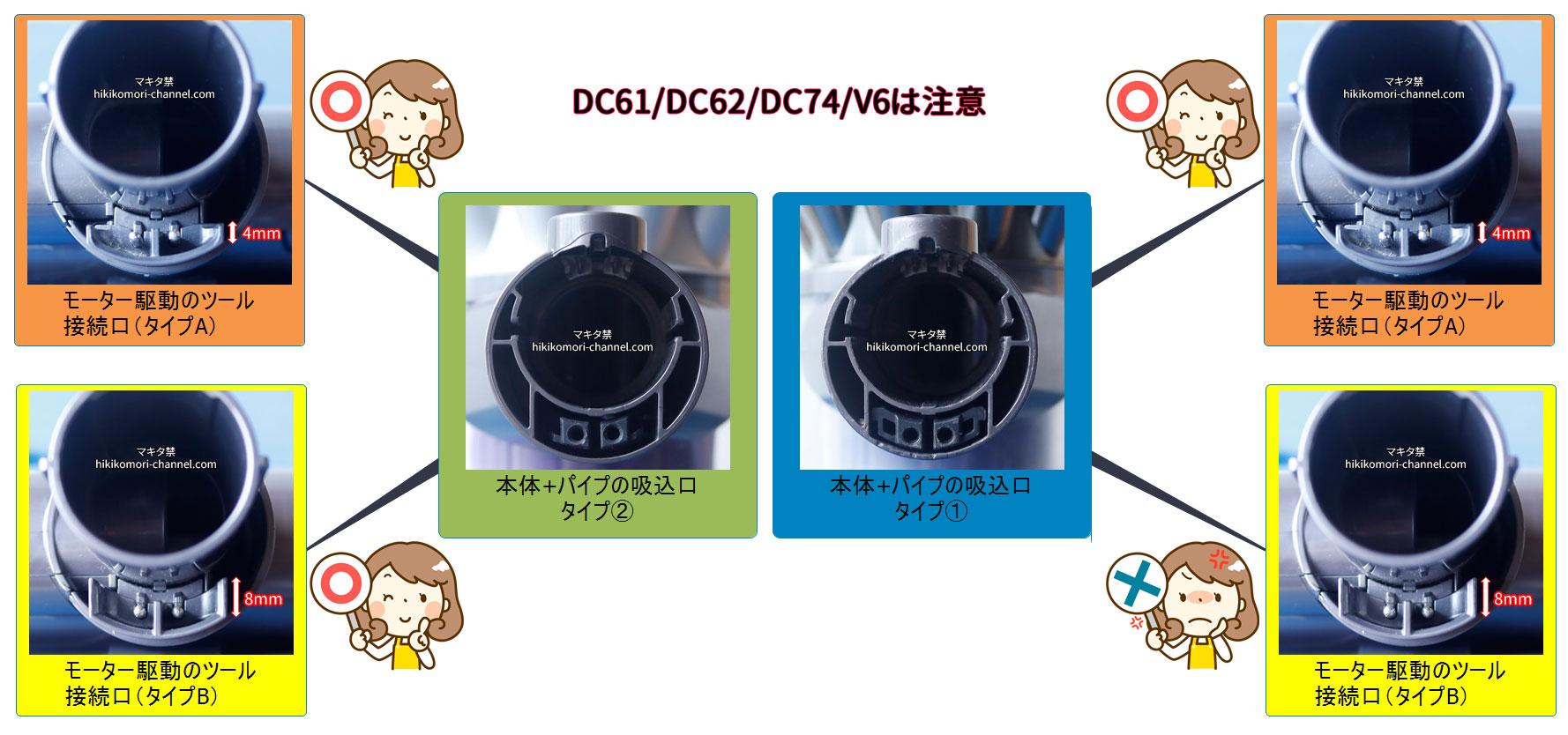 DC61/DC62/DC74/V6(互換性のある接続口)