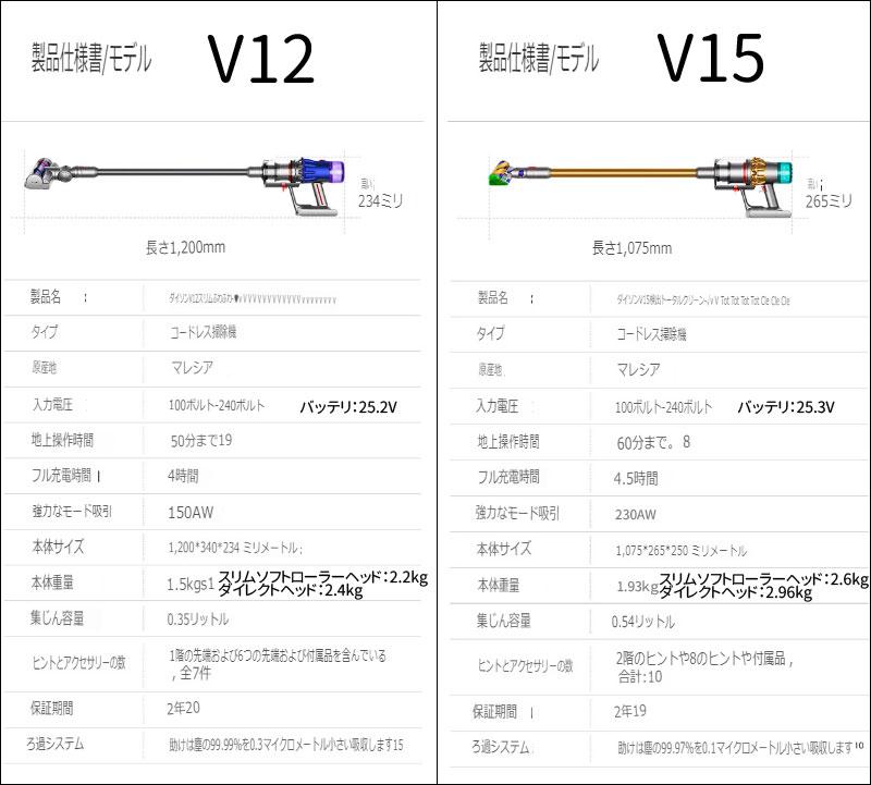 dyson-v12-v15の違い