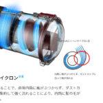 EC-SR7(からみにく~いサイクロン)