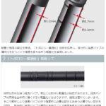パワかるスティック/PV-BL30H(トポロジー最適化)