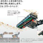 PV-BH900G-ダブルシンクロフラップ