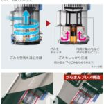 PV-BH500H/PV-BH900H(からまんプレス構造)