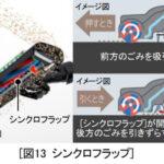 パワかるスティック/PV-BL30H(シンクロフラップ)